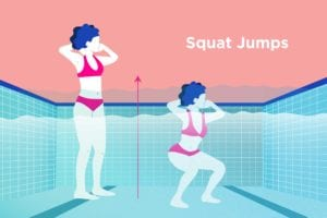 Water Exercise for Arthritis Squat Jumps