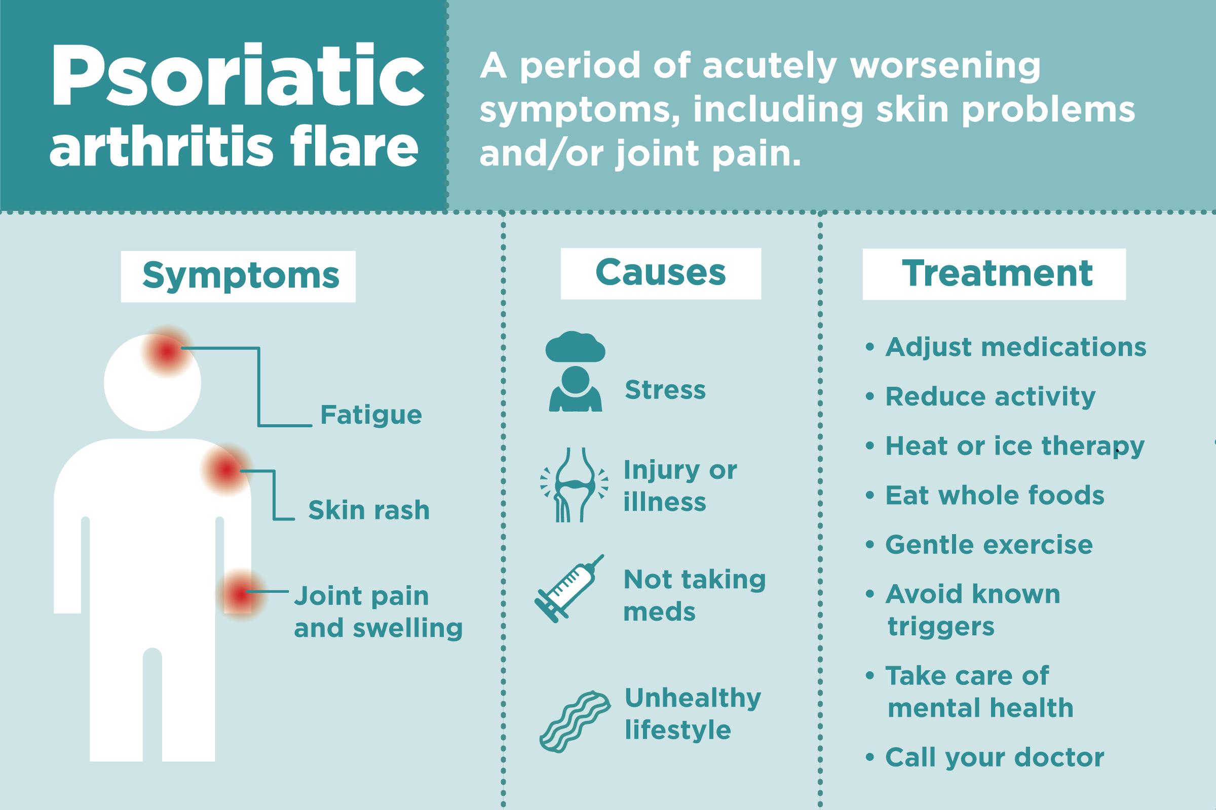 Dermic flare pikkelysömör kezelése