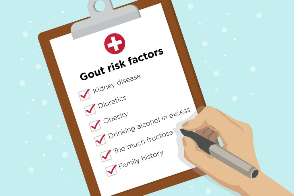 Gout Causes and Risk Factors