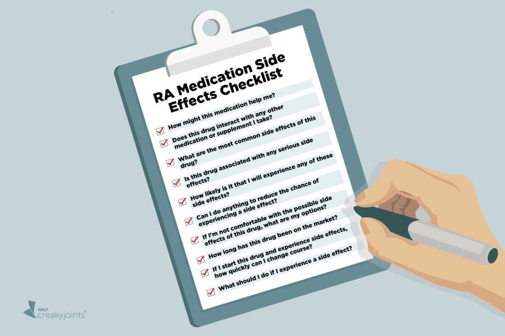 Rheumatoid Arthritis Medication Side Effects Checklist