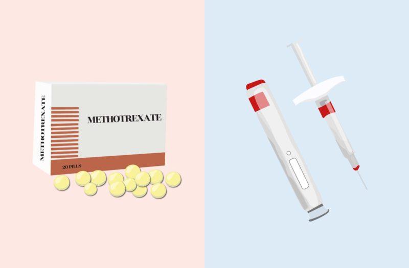Biologic vs Methotrexate