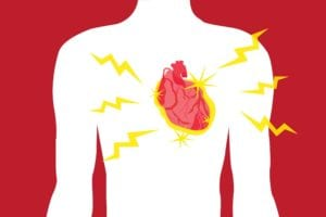 Heart Inflammation in Rheumatoid Arthritis
