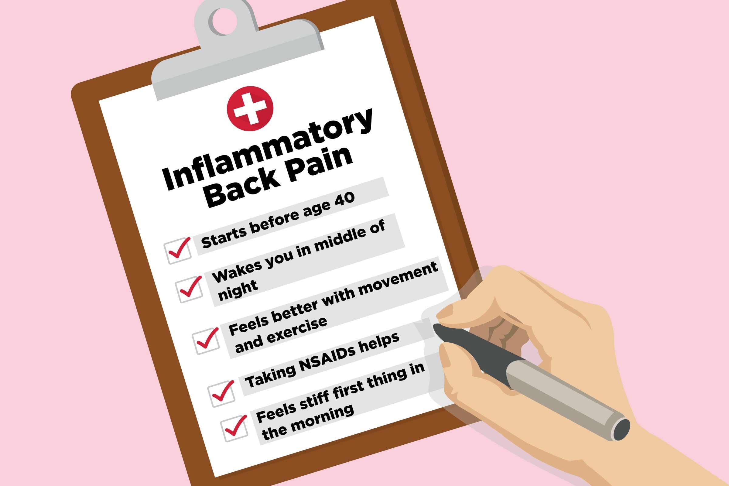 Inflammatory vs  Mechanical Back Pain: Understanding the
