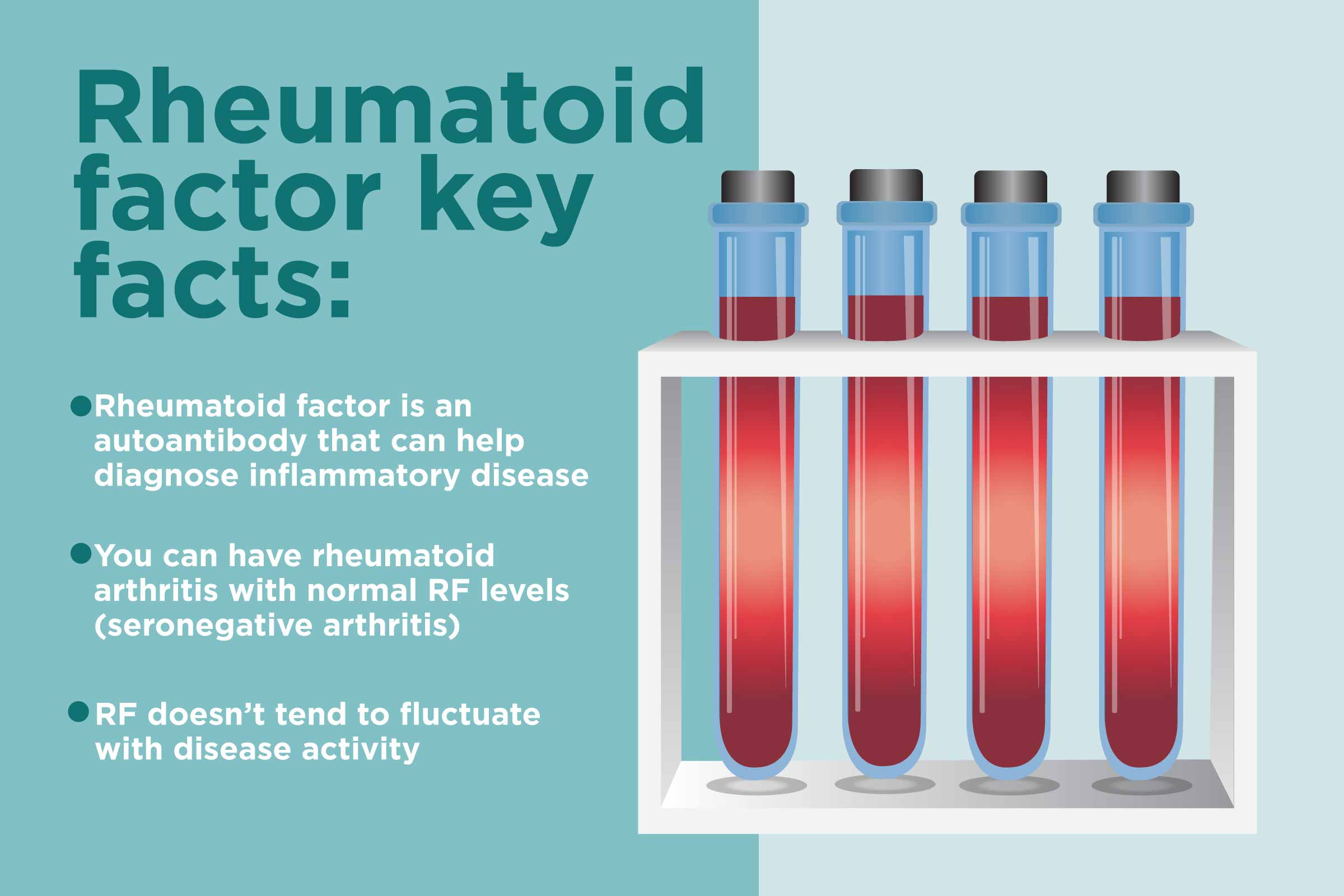 What Is the Rheumatoid Factor Blood Test?