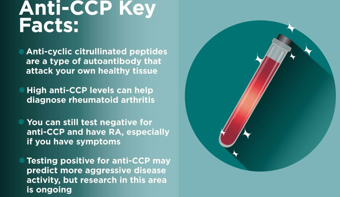 Facts About Anti-CCP Antibodies