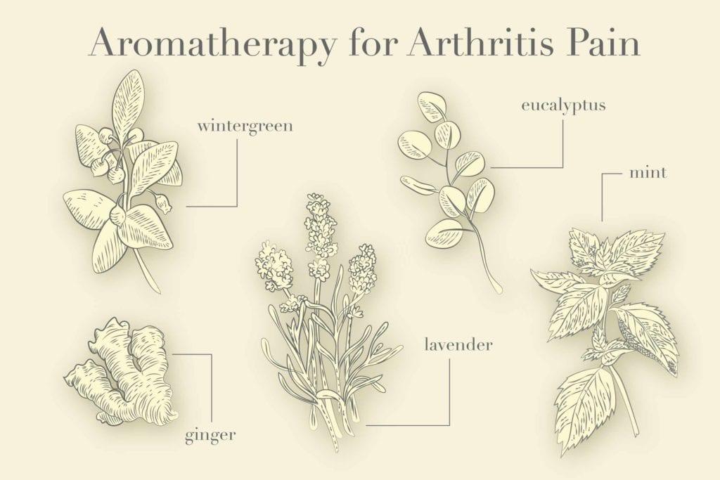 Aromatherapy for Arthritis: How It Helps Treat Arthritis Pain