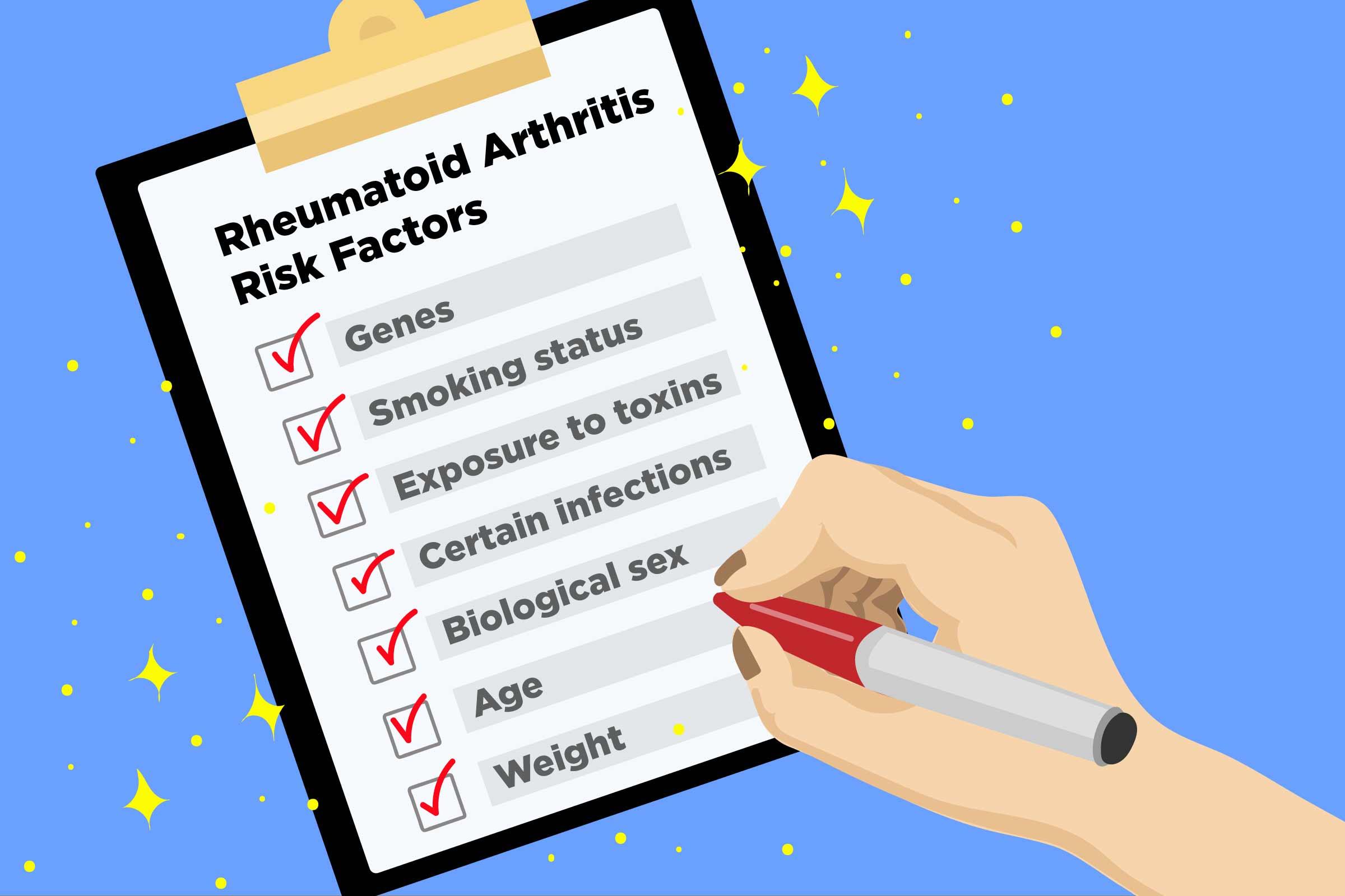 Rheumatoid Arthritis Risk Factors What Causes Rheumatoid Arthritis