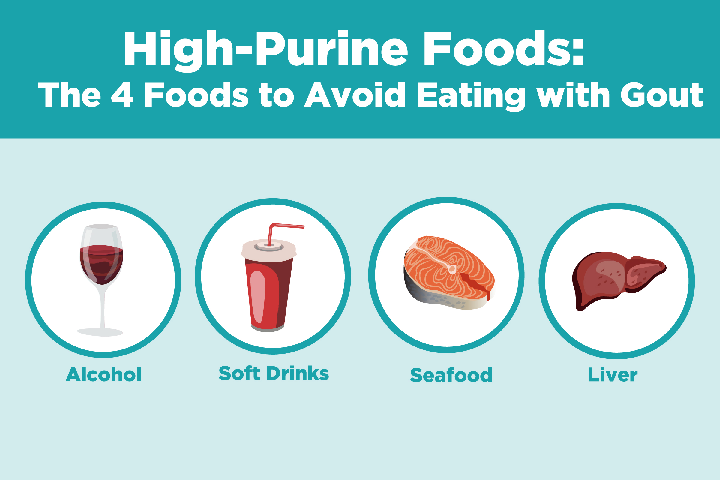 Foods high in uric acid chart