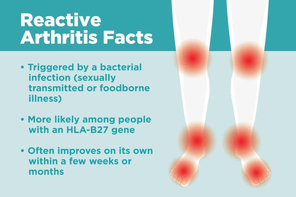 Apa penyebab lutut terasa sakit