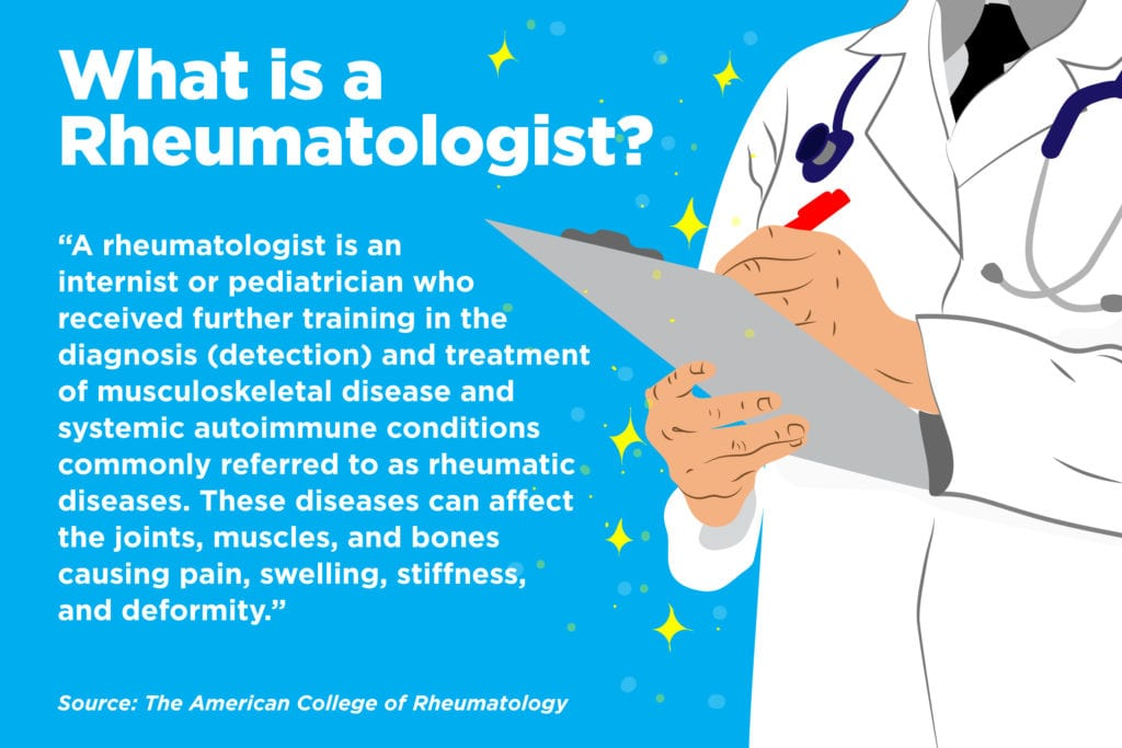 What Is A Rheumatologist What They Treat And When To See One