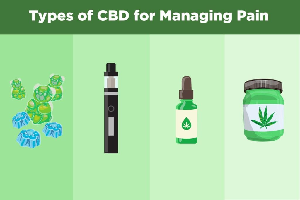 cbd oil for lower back pain