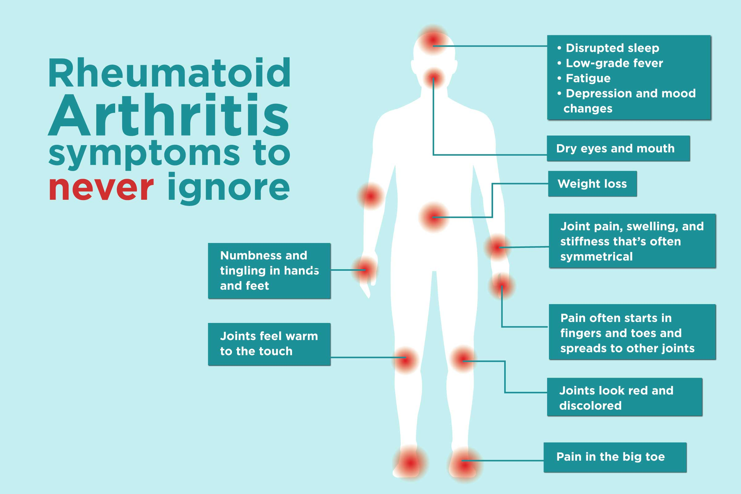 when does rheumatoid arthritis develop