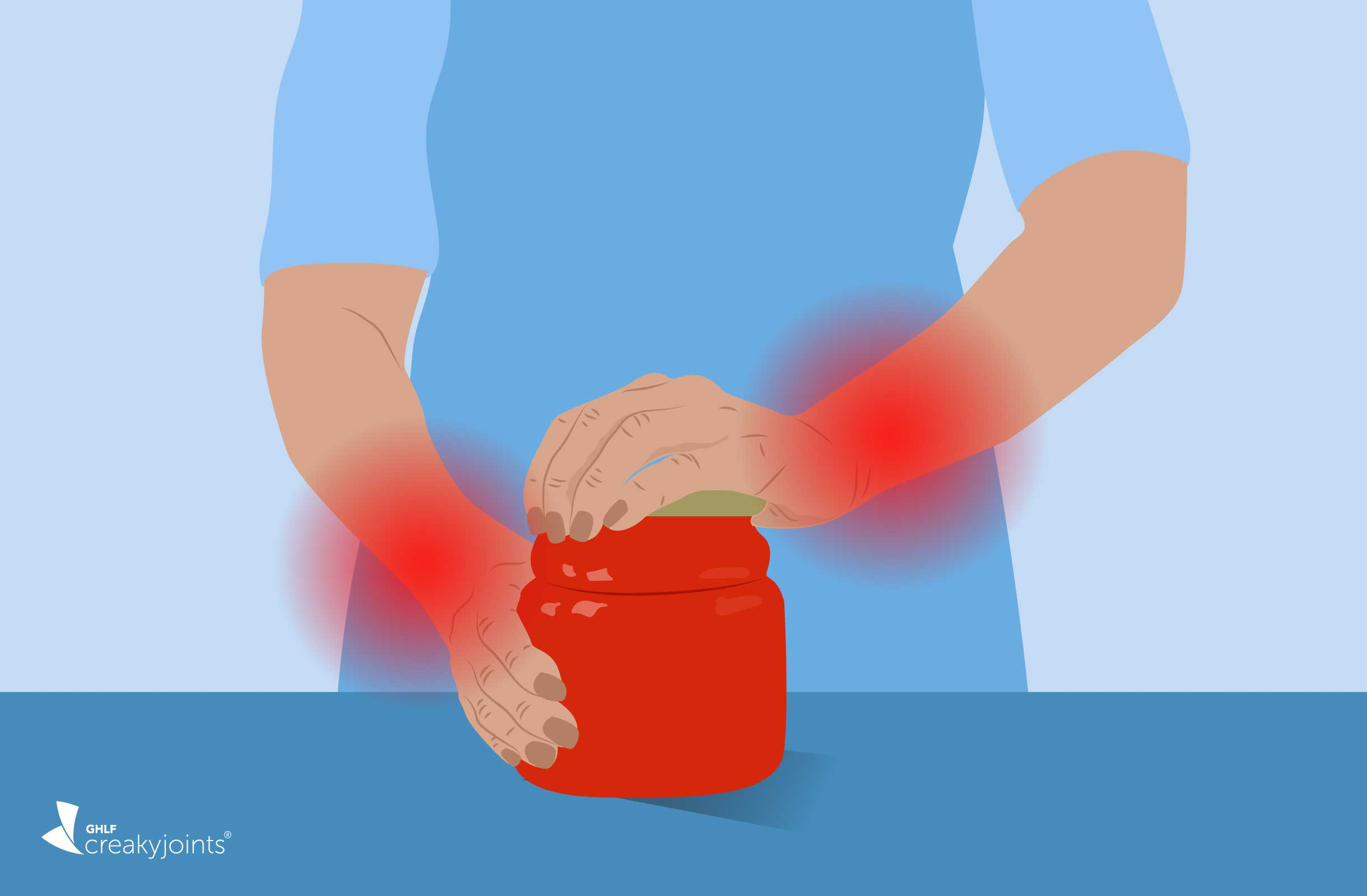 Opening Jars With Arthritis Tips From Occupational Therapists