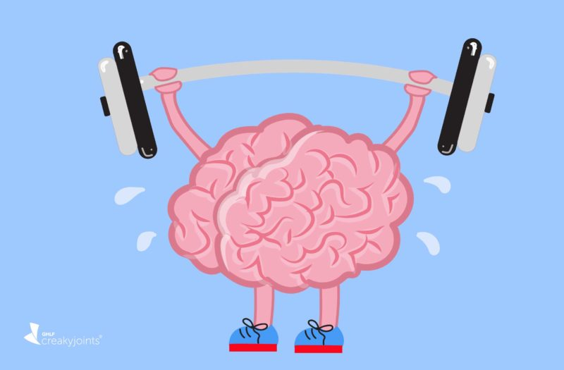 Exercise and Brain Health
