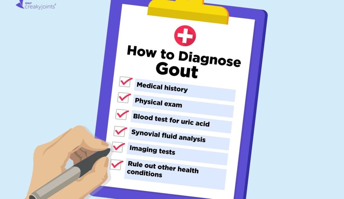How Gout Is Diagnosed