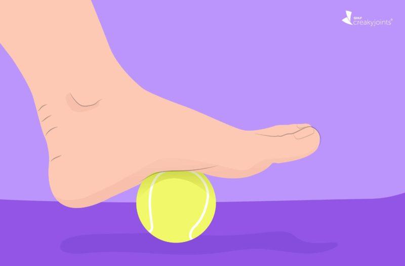 Tennis Ball to Relieve Arthritis Foot Pain