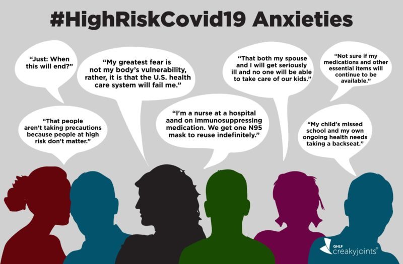 Coronavirus Anxiety Survey