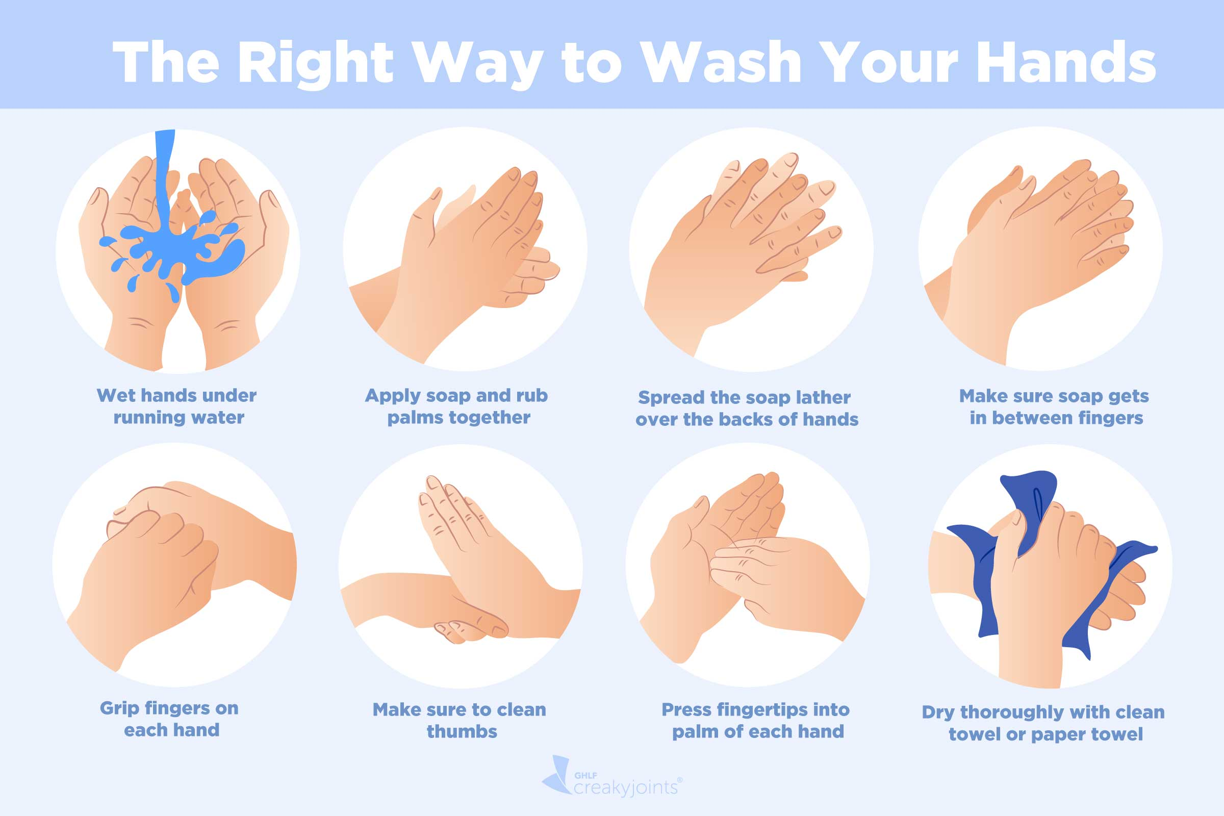 Infographic: How to Wash Your Hands to Help Prevent Coronavirus Spread