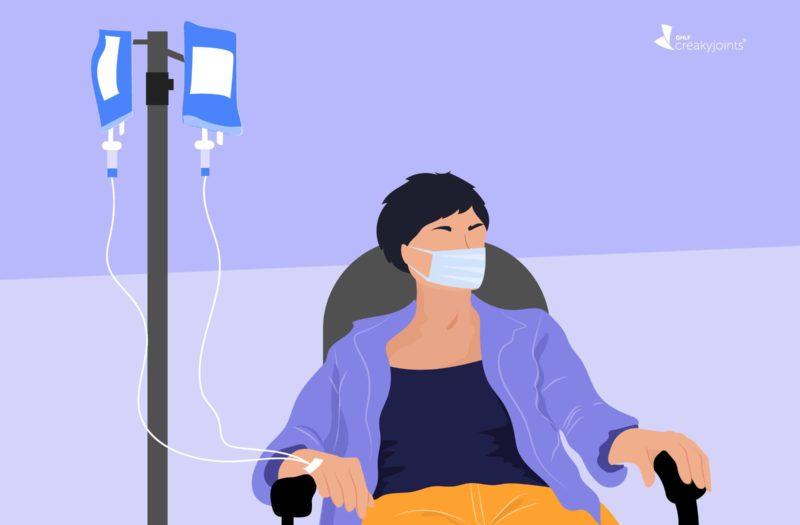 Infusion for Rheumatoid Arthritis Coronavirus