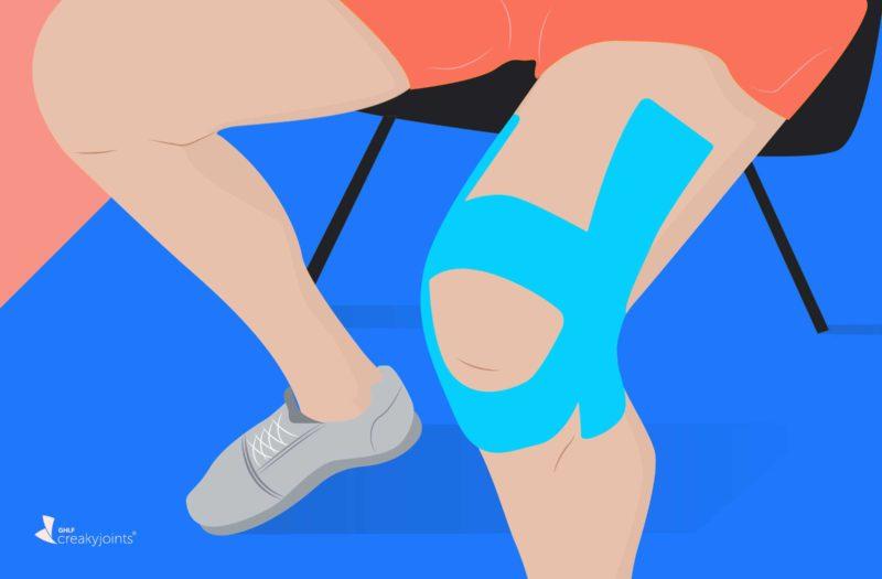 Kinesiology Tape for Arthritis