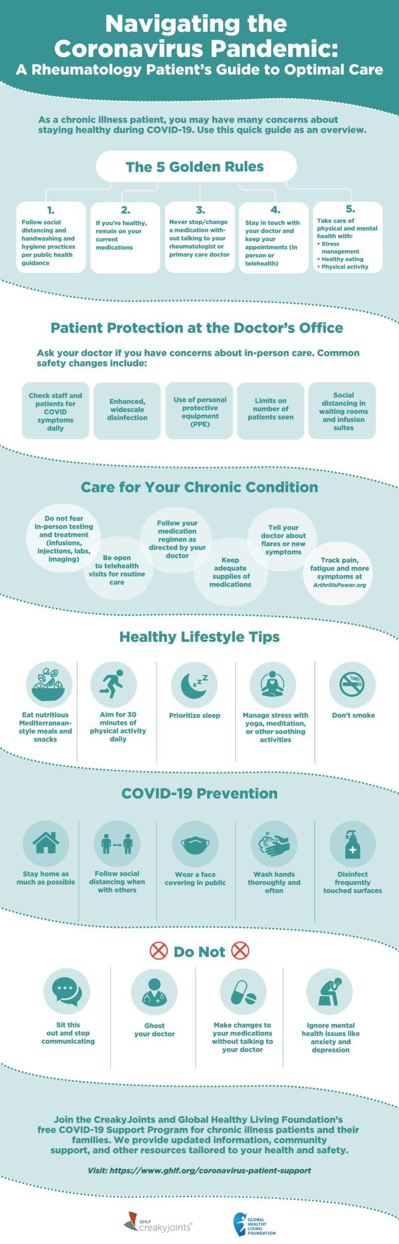 Coronavirus Pandemic Infographic for Arthritis Patients