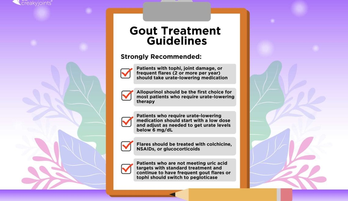 Gout Treatment Guidelines