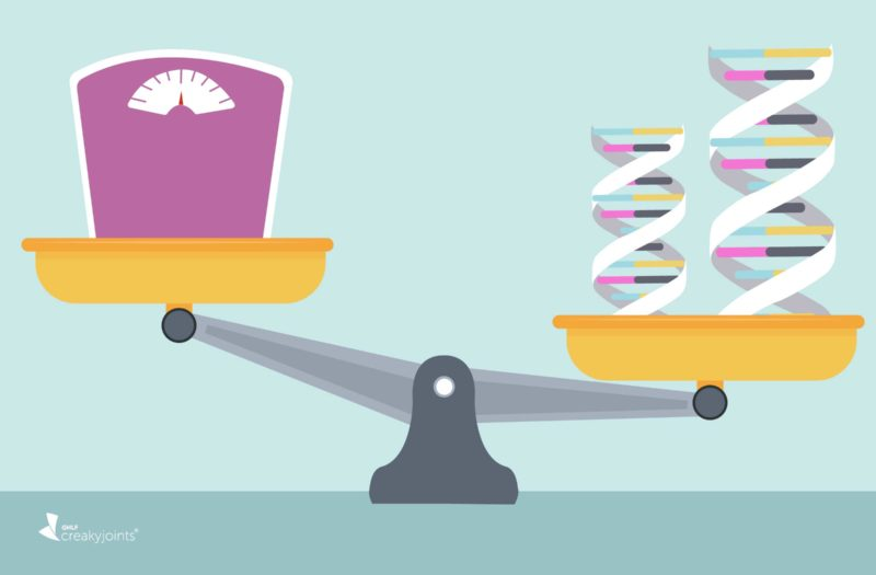 Gout Risk Genetics vs. Weight