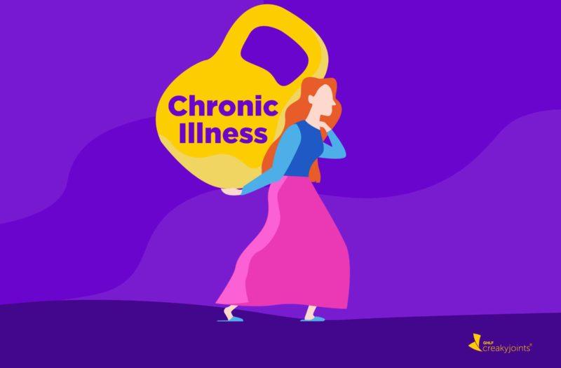 Chronic Illness Burden