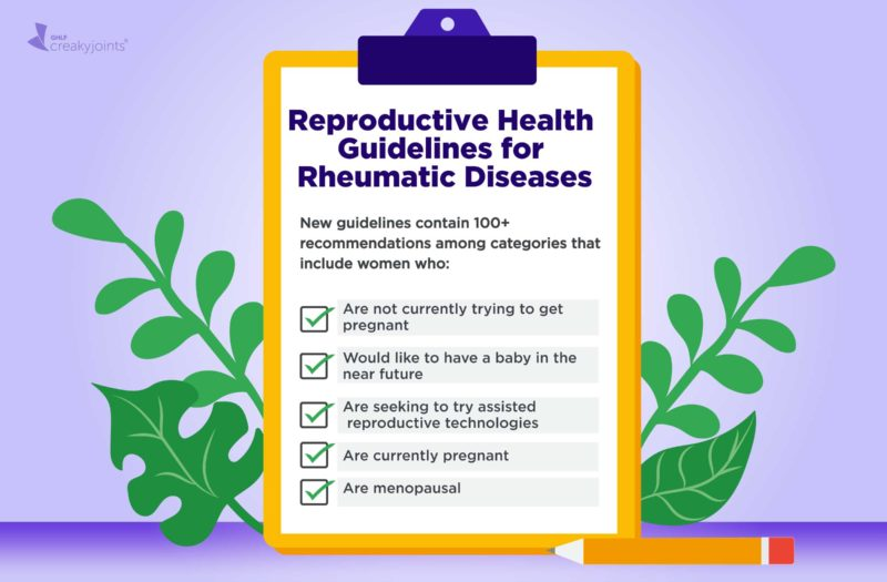 Reproductive Health Guidelines for Rheumatic Diseases