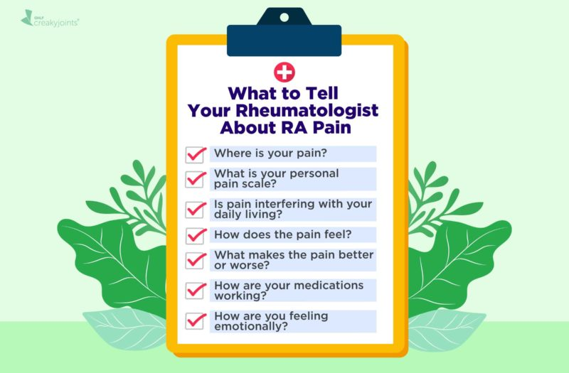 What to Tell Your Rheumatologist About RA Pain Graphic