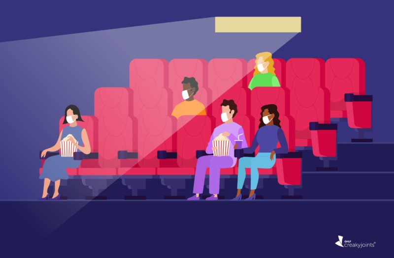 Movie Theaters High Risk COVID-19