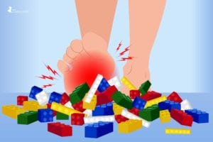 Foot Pain Gout