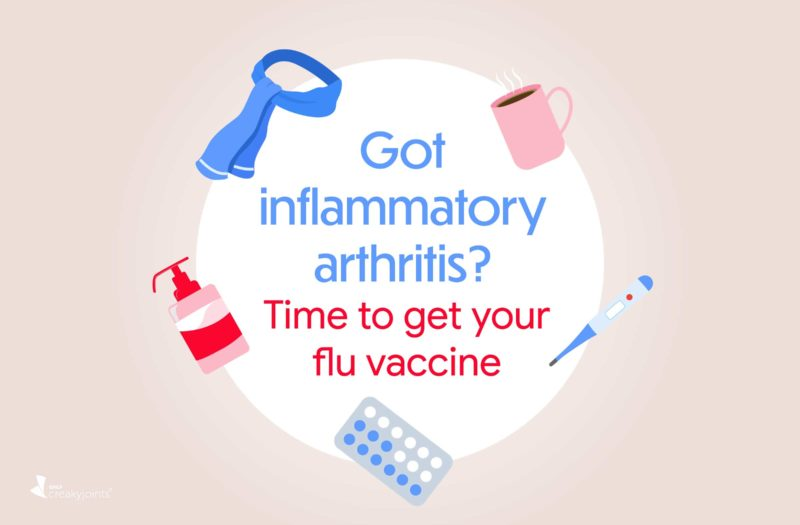 Inflammatory Arthritis Flu Vaccine