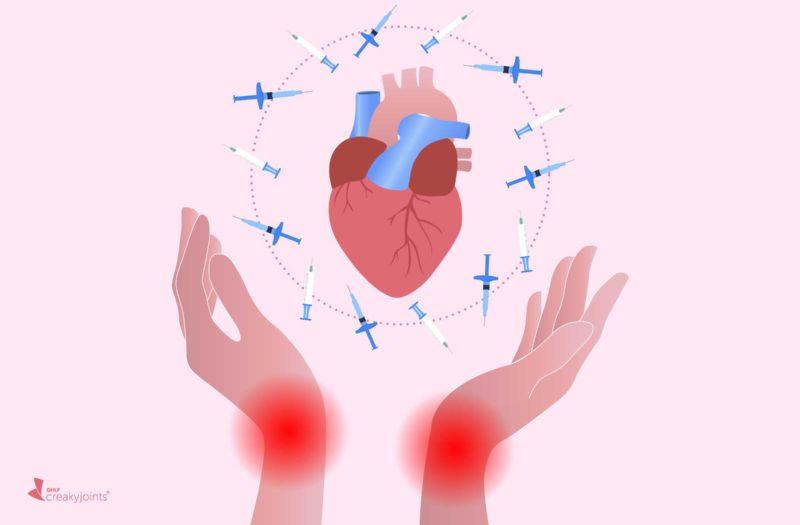 Biologics Prevent Heart Disease Rheumatoid Arthritis