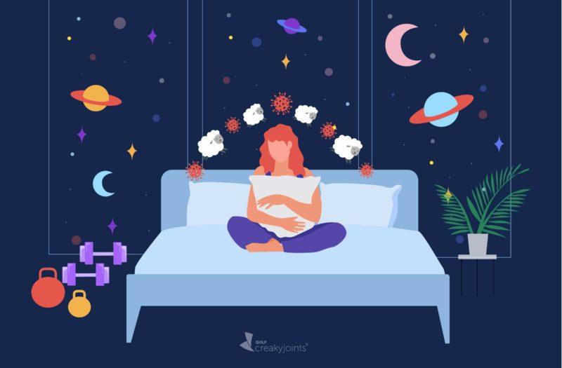COVID-somnia and Painsomnia