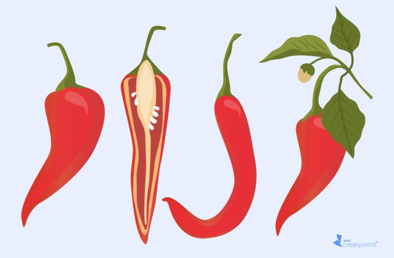 Capsaicin Chili Pepper