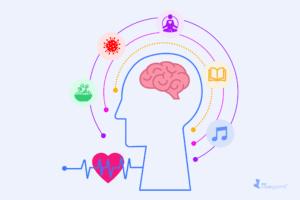COVID-19 Pandemic Mental Wellness
