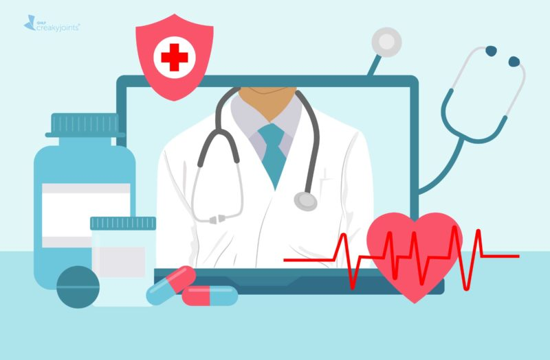 Telehealth Chronic Illness Pros Cons