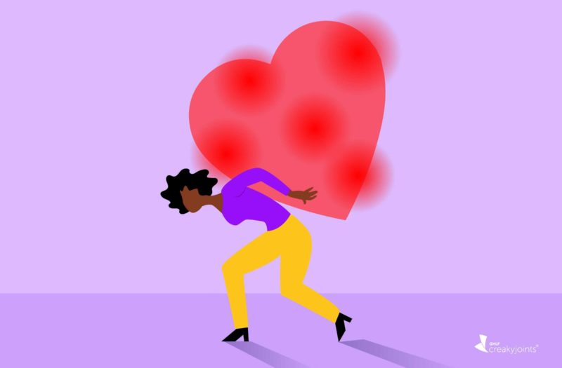 Black Lupus Patients Heart Attack and Stroke
