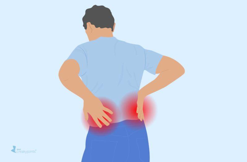 Osteoporosis Back Pain in Men