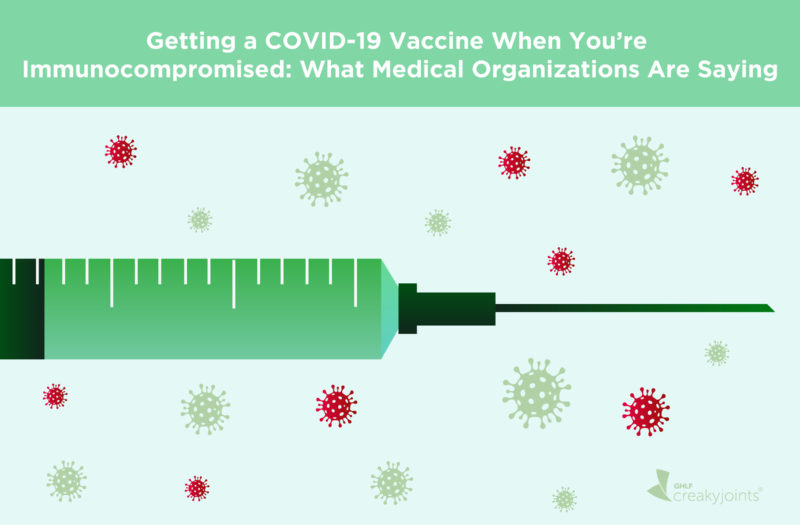 COVID-19 Vaccine Immunocompromised Medical Organizations