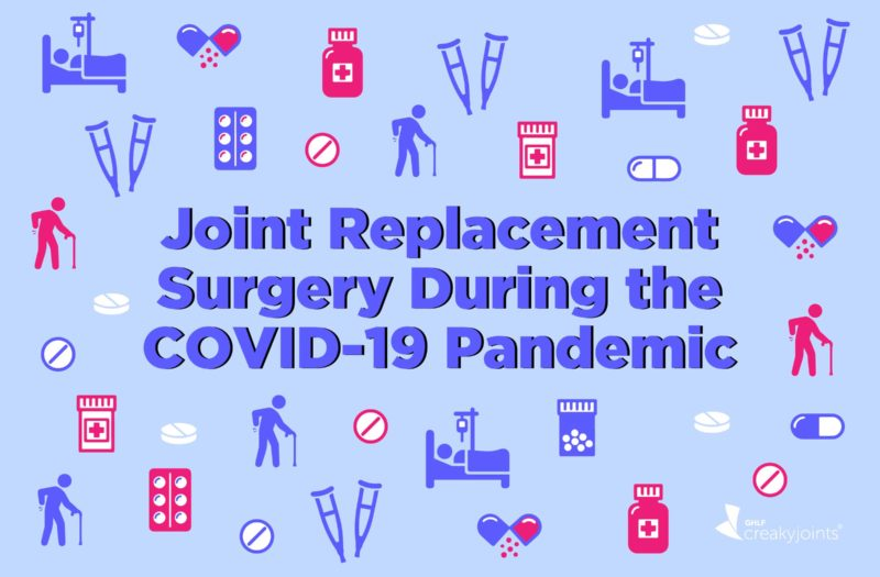Joint Replacement Surgery During COVID-19 Pandemic
