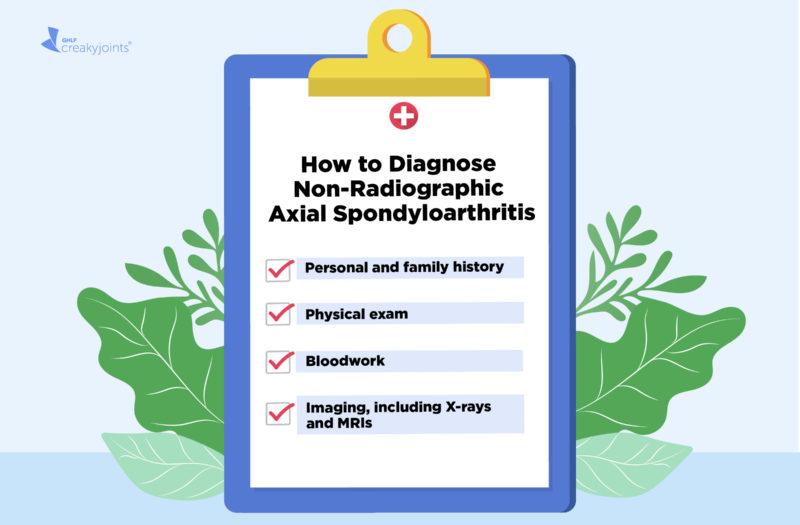 0221_Non-Radiographic_Axial_Spondyloarthritis_Diagnosis_Logo