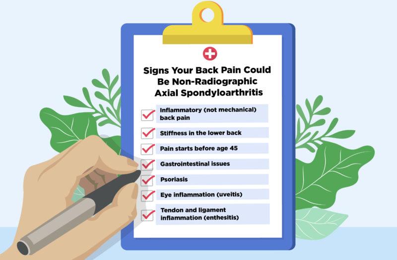 0221_Non-Radiographic_Axial_Spondyloarthritis_Symptoms_Logo