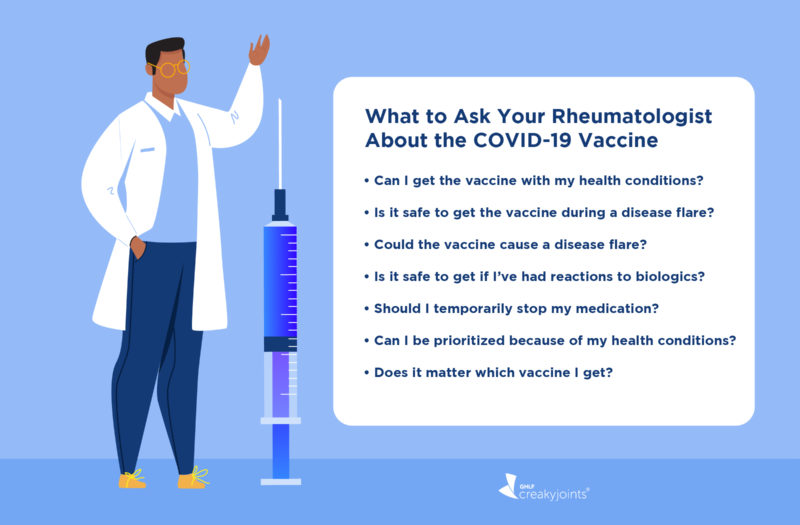 What to Ask Rheumatologist About COVID-19 Vaccine