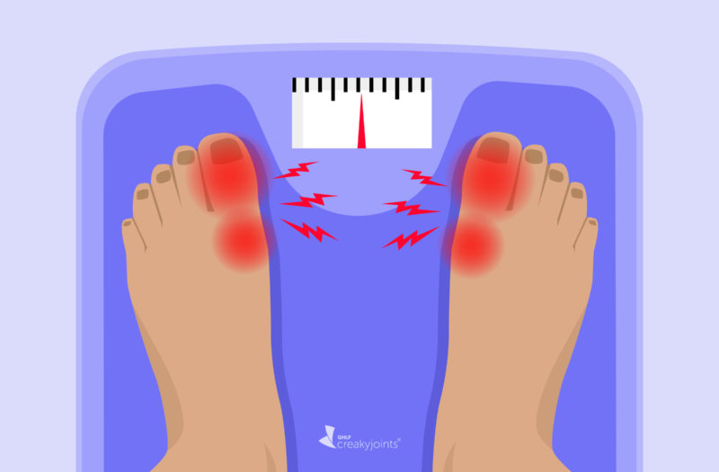 Gout and Weight-logo2