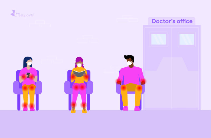 An illustration of a three people waiting in a doctor's office. All of the people are wearing masks and social distancing, as indicated by them sitting every other chair. All of the people have arthritis, as indicated by red pain spots on their arms and legs.