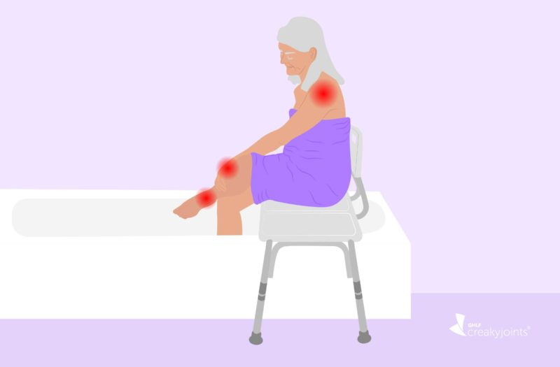An illustration of a person with arthritis, as evident by red spots on their arms and legs, wrapped in a towel. The person is sitting on a transfer bench, which is located in their shower.
