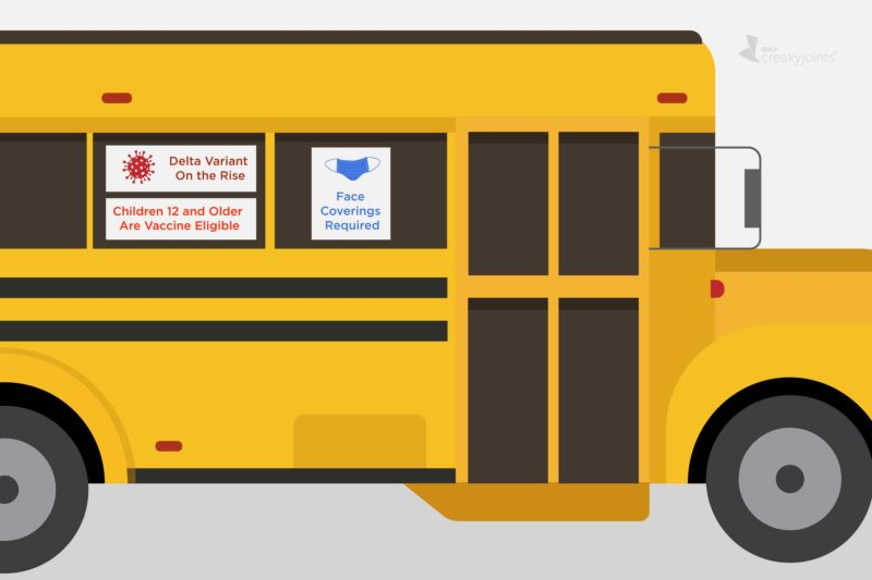 """An illustration of a school bus. On the windows of the schools bus are three signs. The first sign says, """"Face Coverings Required"""" with a picture of a mask on it. The second sign says """"Delta Variant on the Rise"""" with a picture of the coronavirus. The third sign (below the second sign) says """"Children 12 and Older Are Vaccine Eligible."""""""